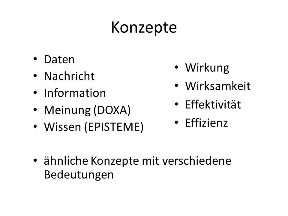 Konzepte Daten Nachricht Information Meinung (DOXA) Wissen (EPISTEME)