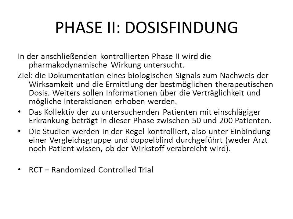 PHASE II: DOSISFINDUNG
