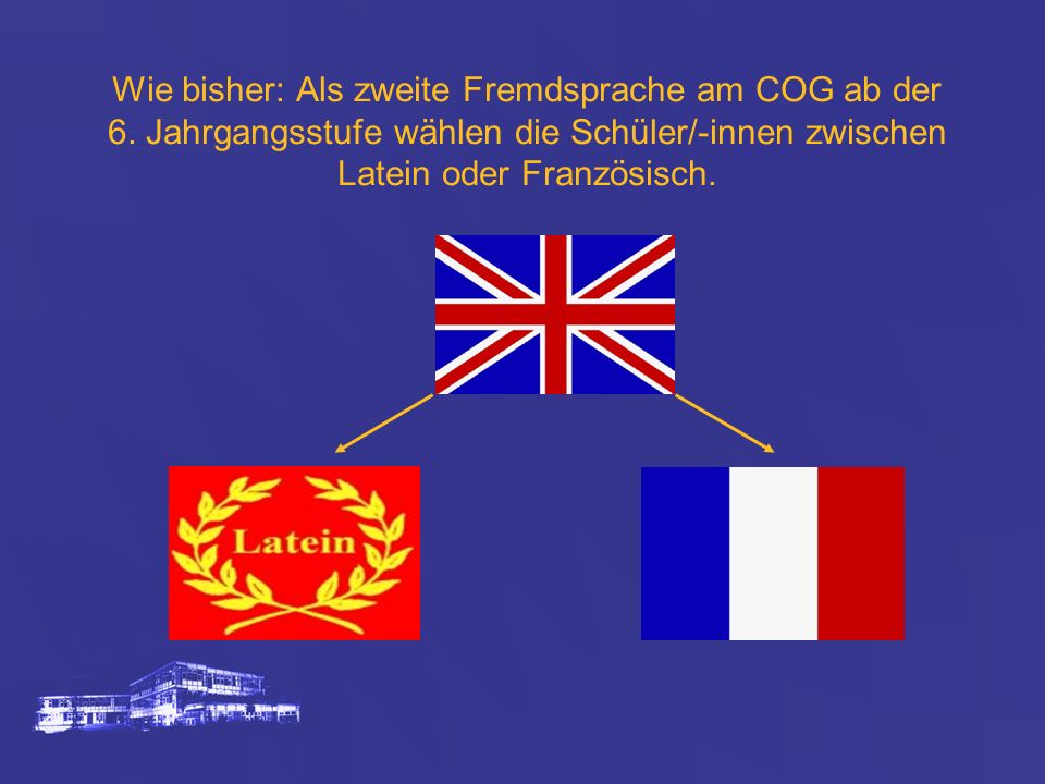 Wie bisher: Als zweite Fremdsprache am COG ab der