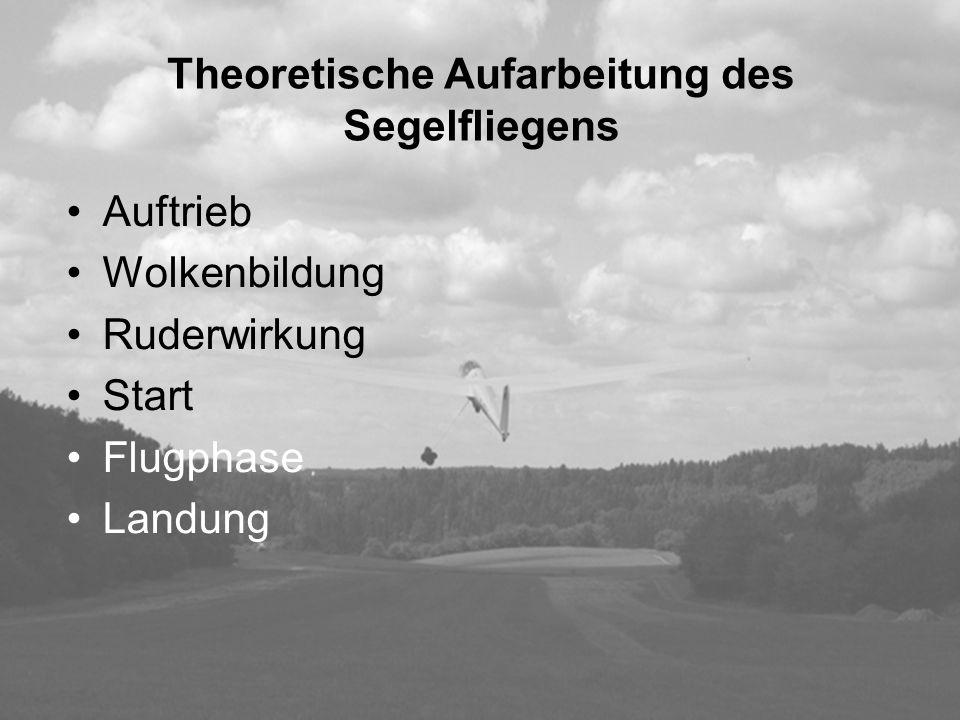 Theoretische Aufarbeitung des Segelfliegens
