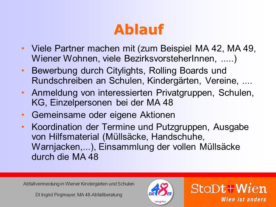 Ablauf Viele Partner machen mit (zum Beispiel MA 42, MA 49, Wiener Wohnen, viele BezirksvorsteherInnen, .....)