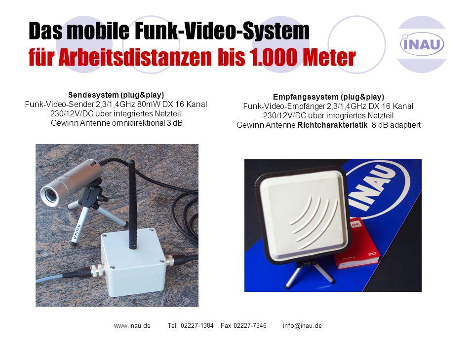 Das mobile Funk-Video-System für Arbeitsdistanzen bis 1.000 Meter