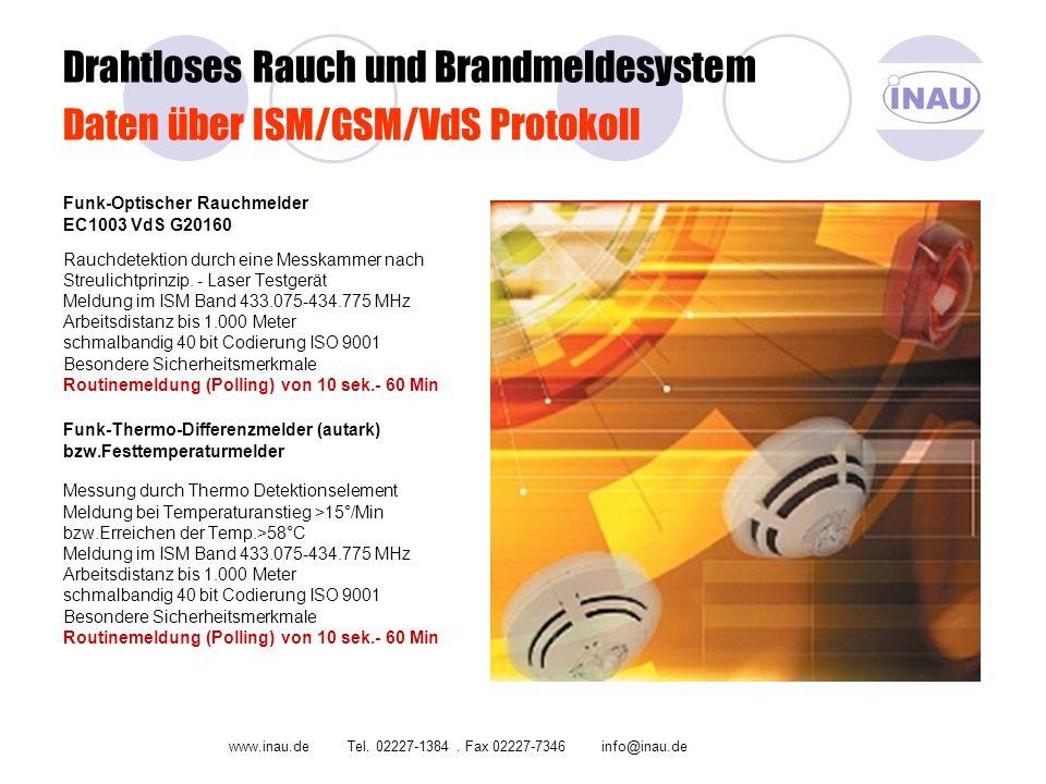 Drahtloses Rauch und Brandmeldesystem Daten über ISM/GSM/VdS Protokoll
