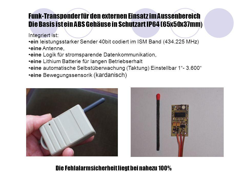 Funk-Transponder für den externen Einsatz im Aussenbereich