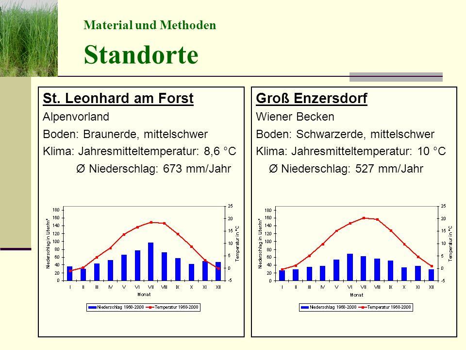 Standorte St. Leonhard am Forst Groß Enzersdorf Material und Methoden