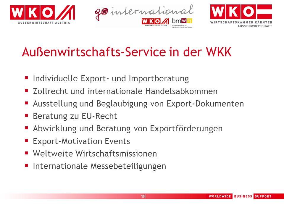 Außenwirtschafts-Service in der WKK