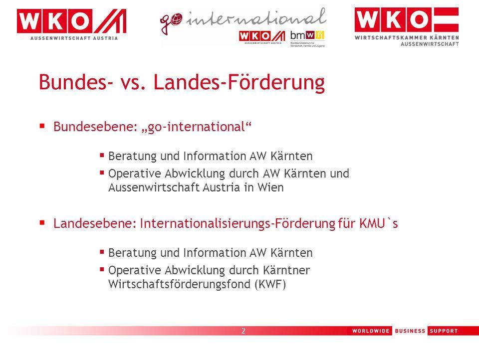 Bundes- vs. Landes-Förderung