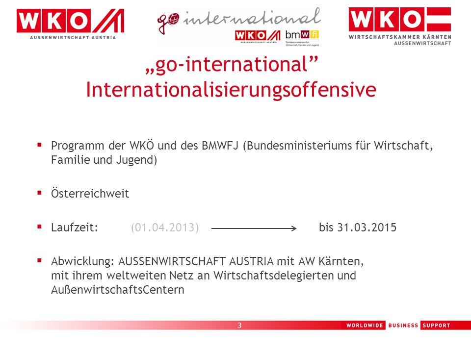 """""""go-international Internationalisierungsoffensive"""