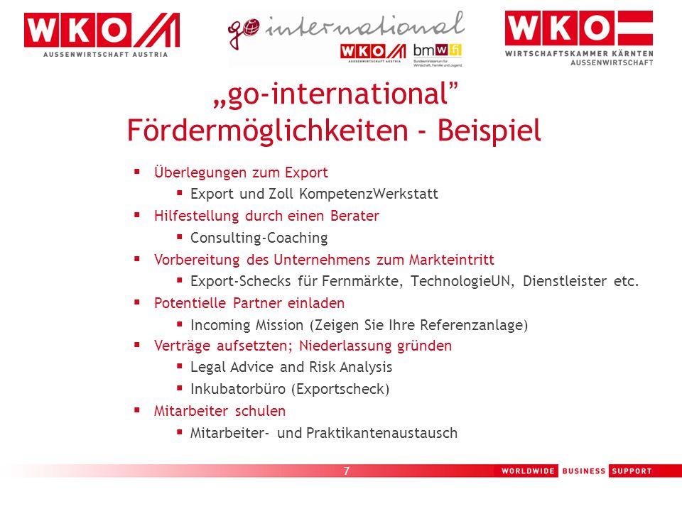 """""""go-international Fördermöglichkeiten - Beispiel"""