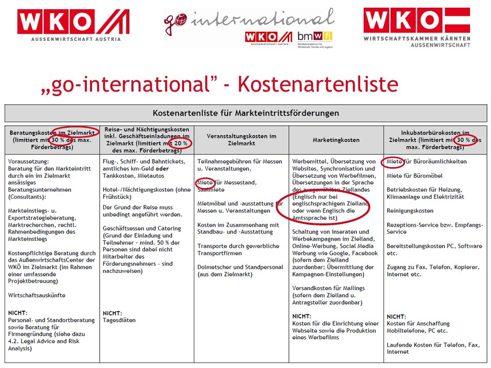 """go-international - Kostenartenliste"
