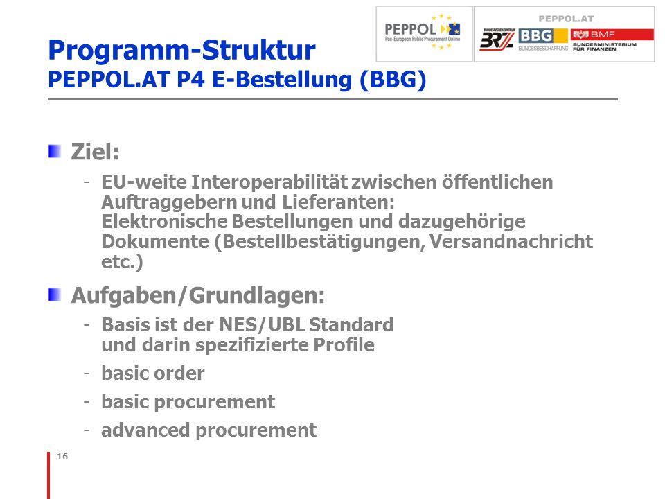 Programm-Struktur PEPPOL.AT P4 E-Bestellung (BBG)