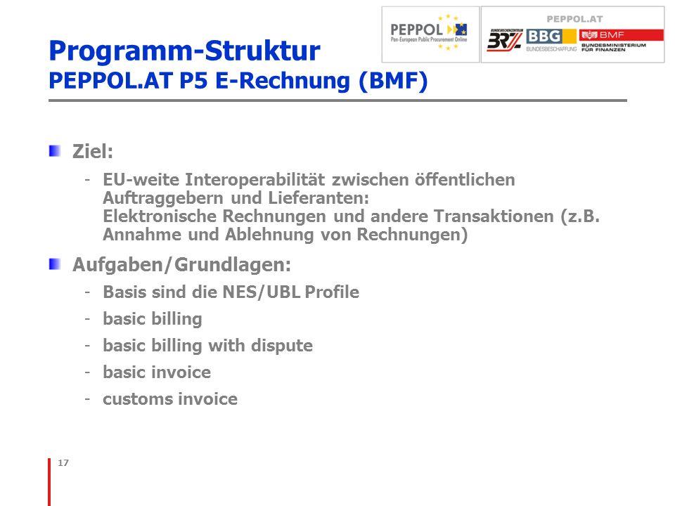 Programm-Struktur PEPPOL.AT P5 E-Rechnung (BMF)