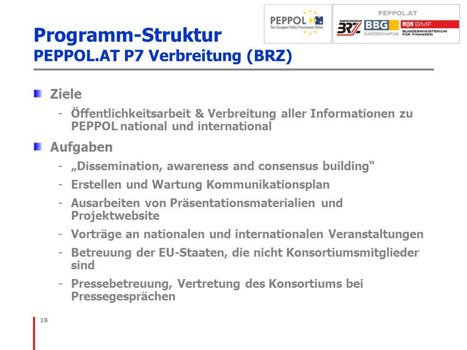 Programm-Struktur PEPPOL.AT P7 Verbreitung (BRZ)