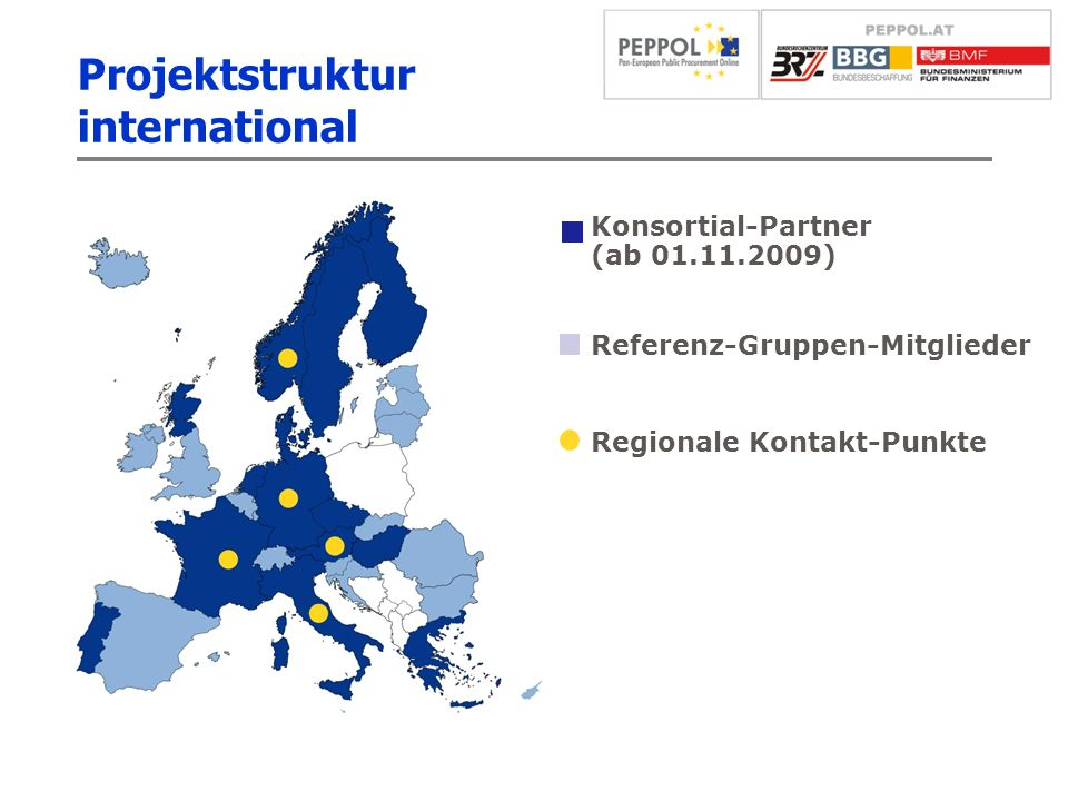 Projektstruktur international