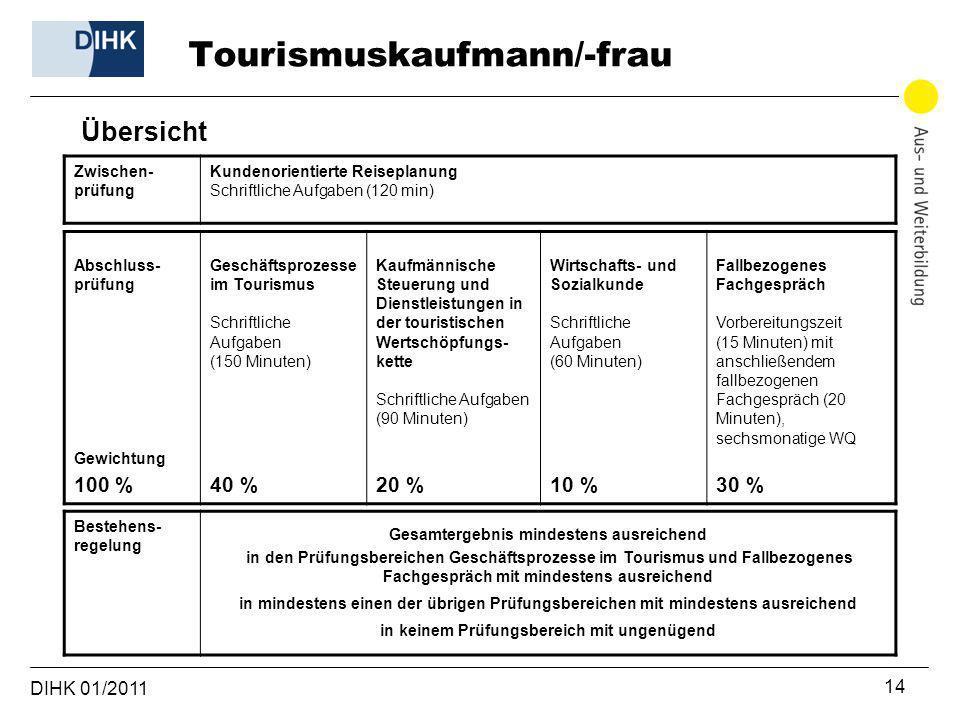 Tourismuskaufmann/-frau