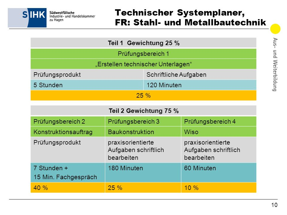 Technischer Systemplaner, FR: Stahl- und Metallbautechnik