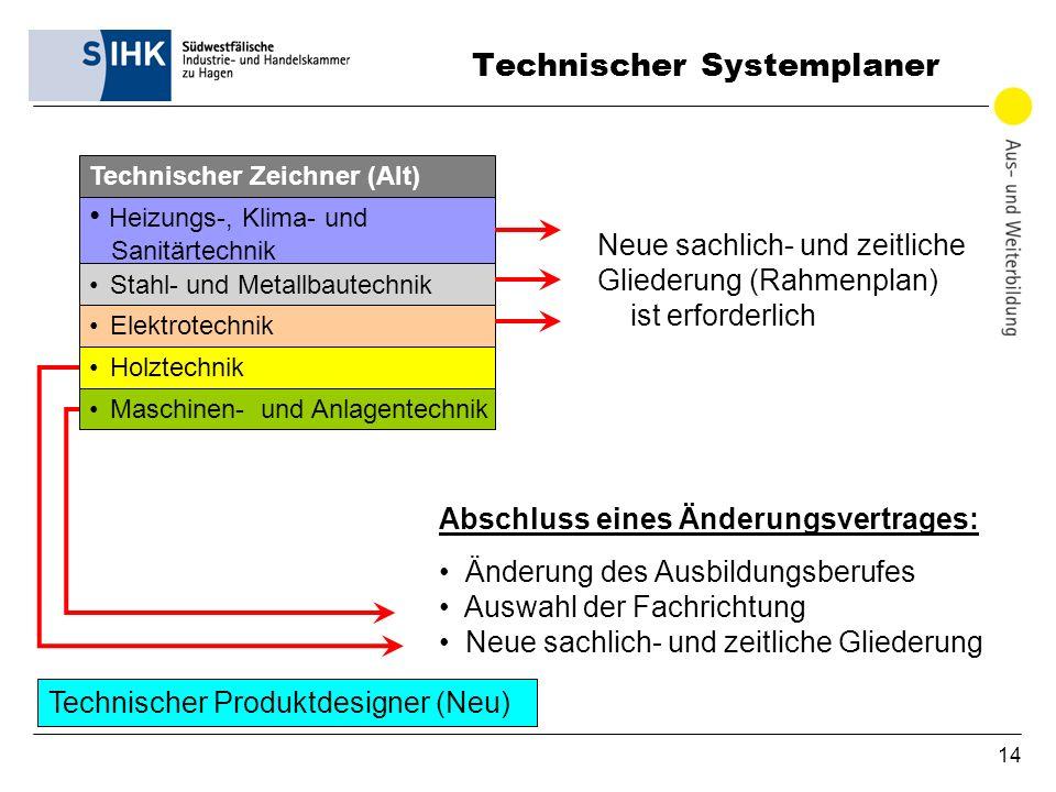 Technischer Systemplaner
