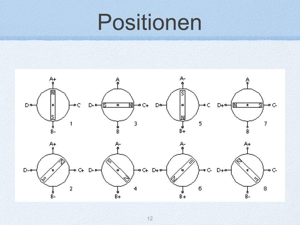 "Positionen Obere Reihe ""Wavedrive-Betrieb ; untere Reihe Normal-Betrieb ; beide Reihen ""Halbschritt-Betrieb"