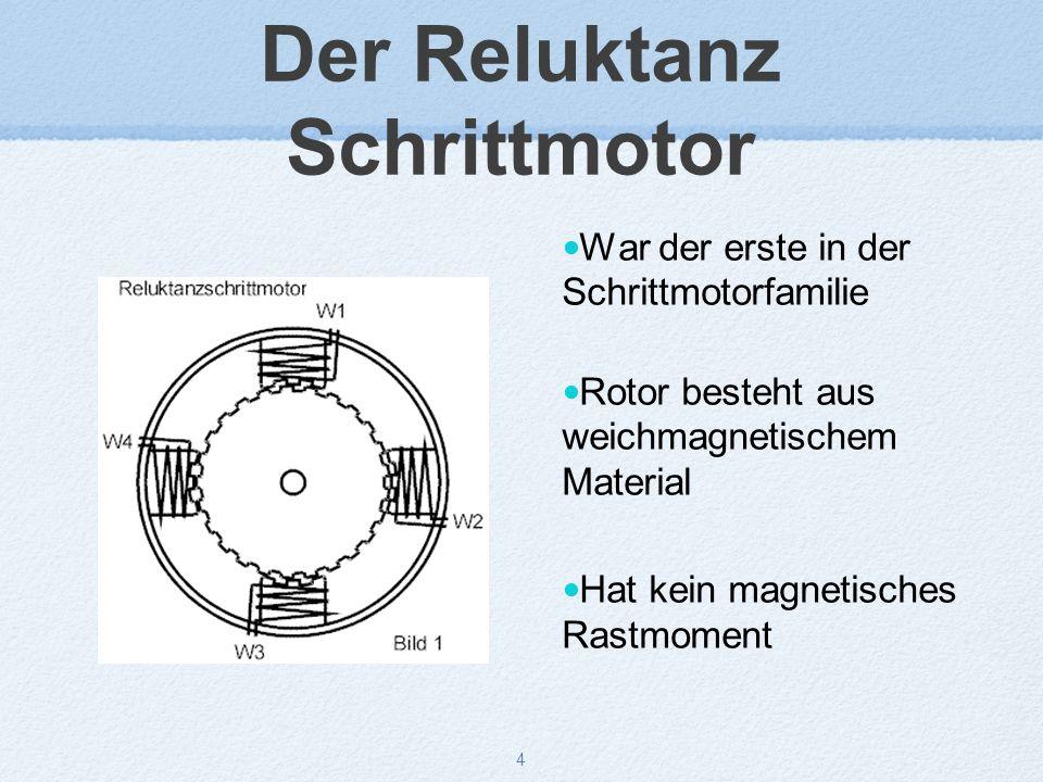 Der Reluktanz Schrittmotor