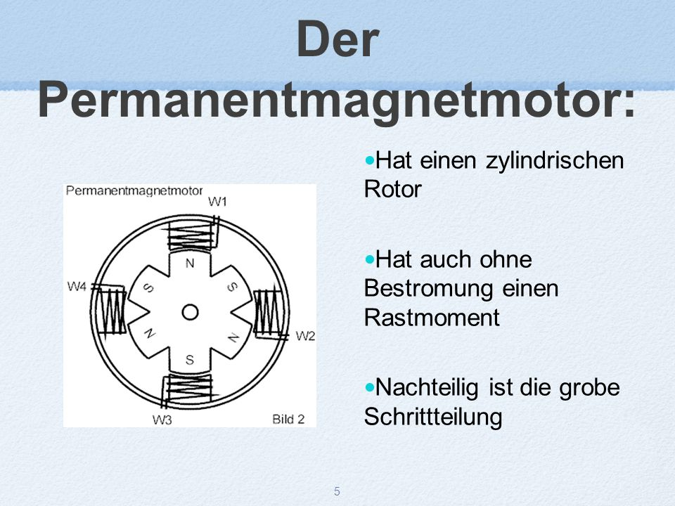 Der Permanentmagnetmotor: