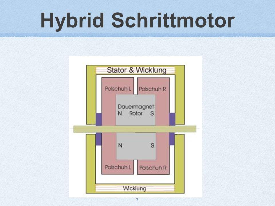 Hybrid Schrittmotor