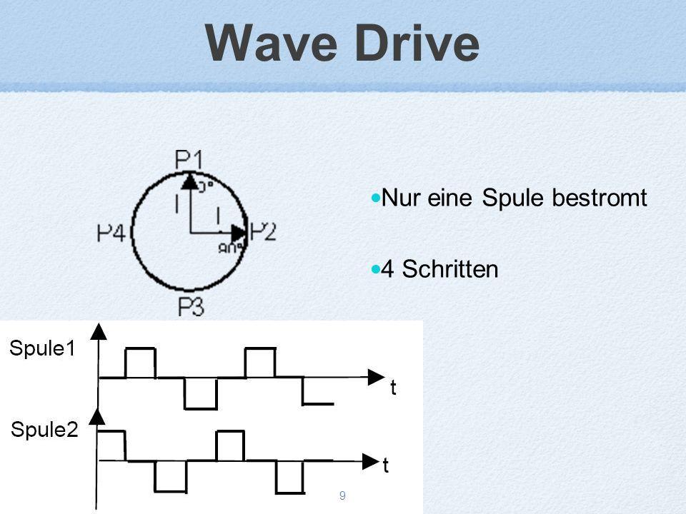 Wave Drive Nur eine Spule bestromt 4 Schritten