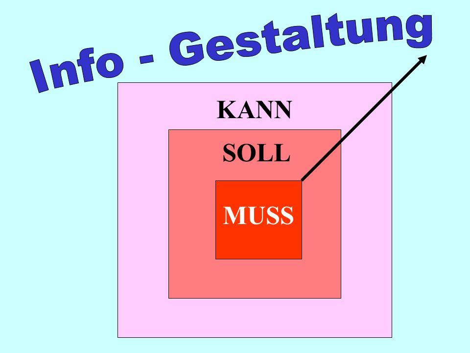 Info - Gestaltung KANN SOLL MUSS