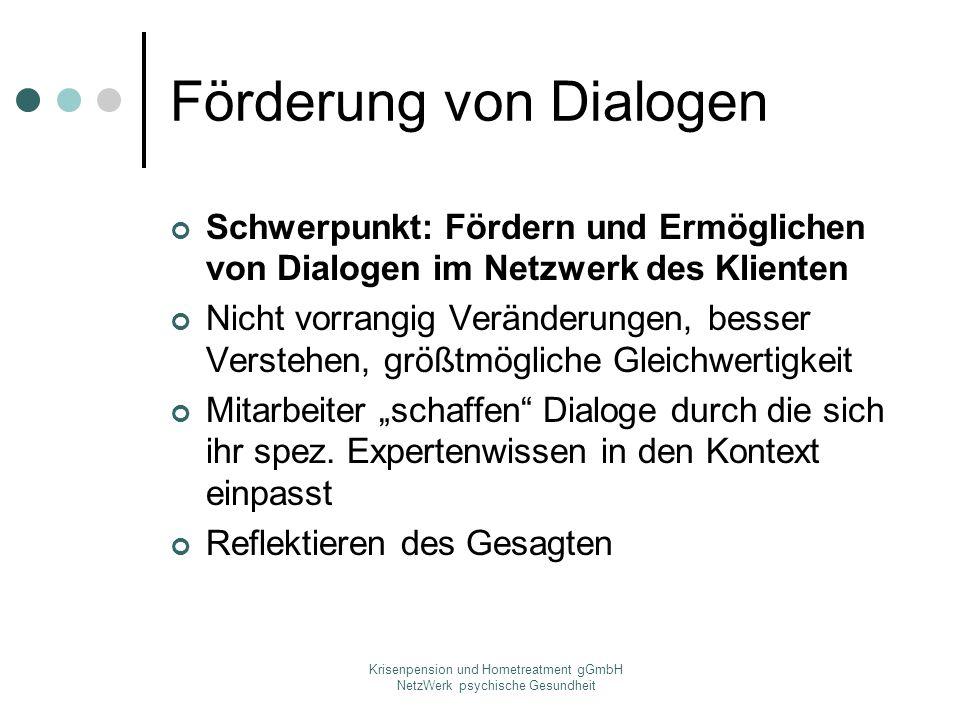 Förderung von Dialogen