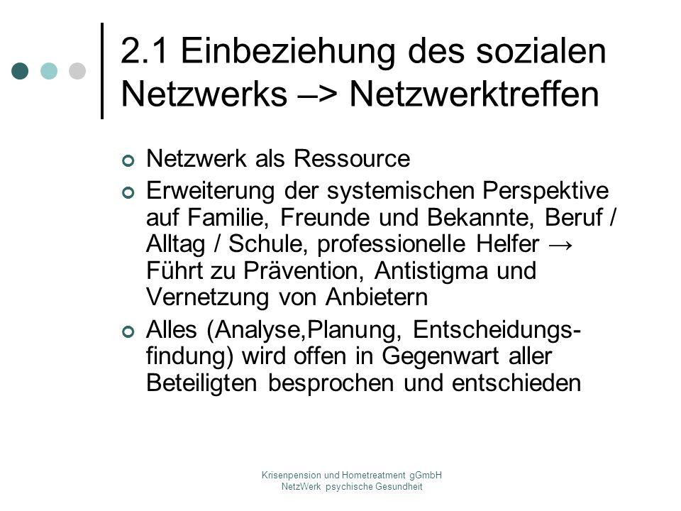 2.1 Einbeziehung des sozialen Netzwerks –> Netzwerktreffen