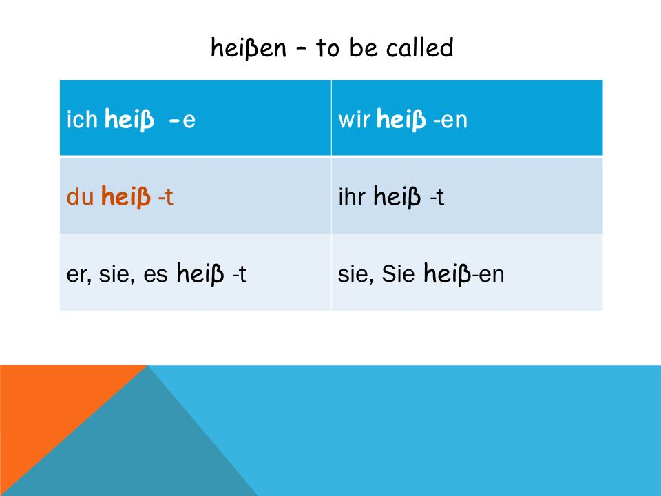 heiβen – to be called ich heiβ -e. wir heiβ -en.