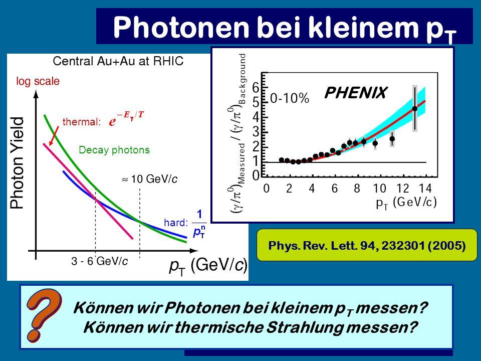 Photonen bei kleinem pT