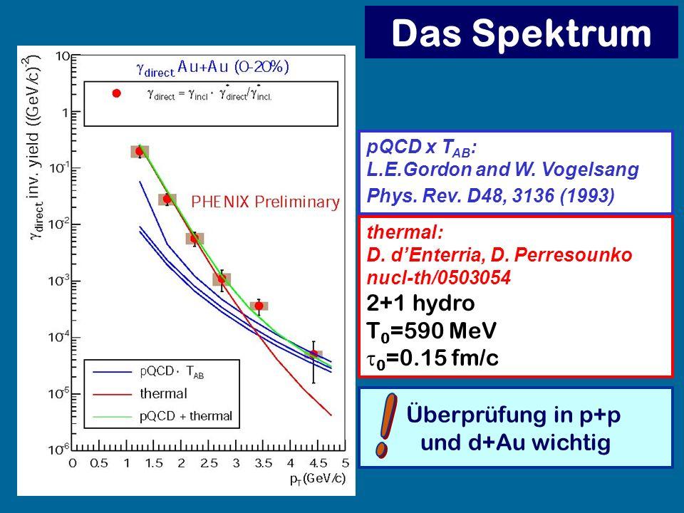 Das Spektrum ! 2+1 hydro T0=590 MeV t0=0.15 fm/c Überprüfung in p+p