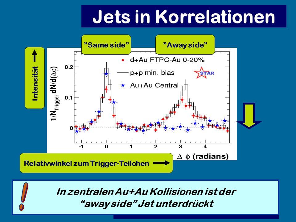 In zentralen Au+Au Kollisionen ist der away side Jet unterdrückt