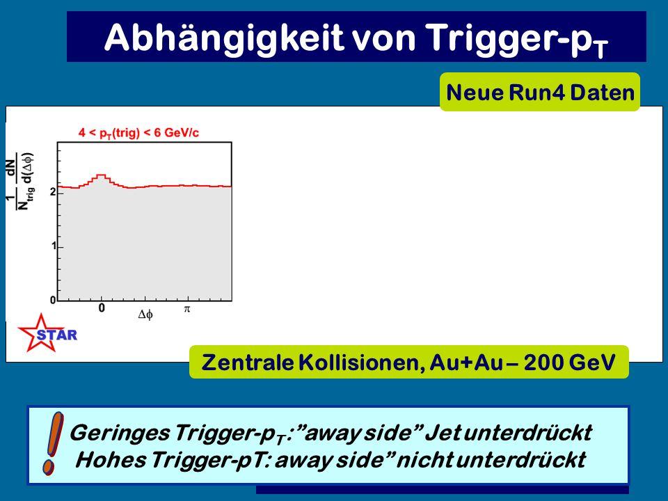 Abhängigkeit von Trigger-pT Zentrale Kollisionen, Au+Au – 200 GeV