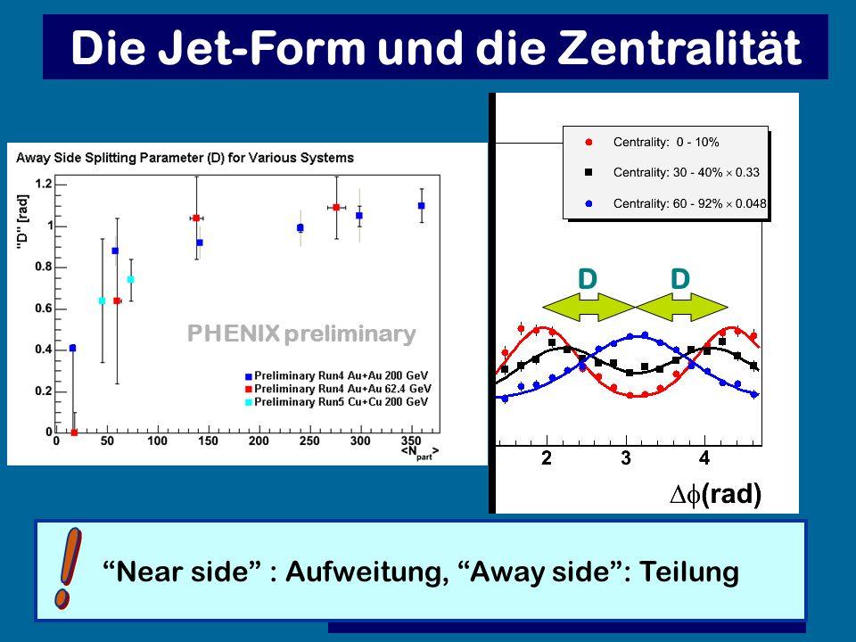 Die Jet-Form und die Zentralität