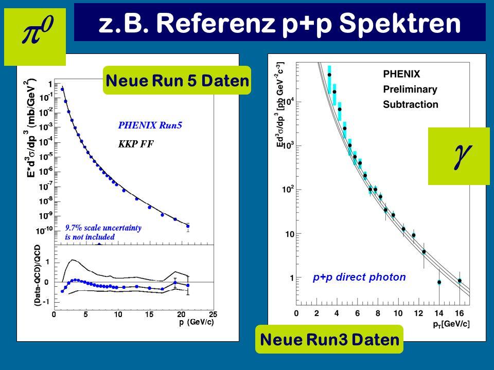 z.B. Referenz p+p Spektren