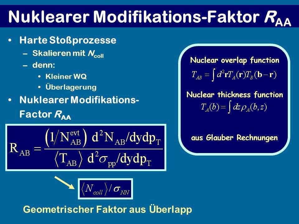 Nuklearer Modifikations-Faktor RAA