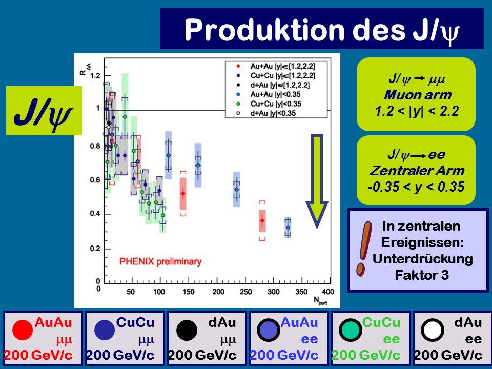J/y Produktion des J/y ! J/y mm Muon arm 1.2 < |y| < 2.2 J/y ee