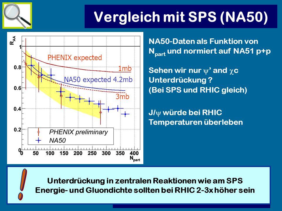Vergleich mit SPS (NA50) NA50-Daten als Funktion von Npart und normiert auf NA51 p+p. PHENIX expected.