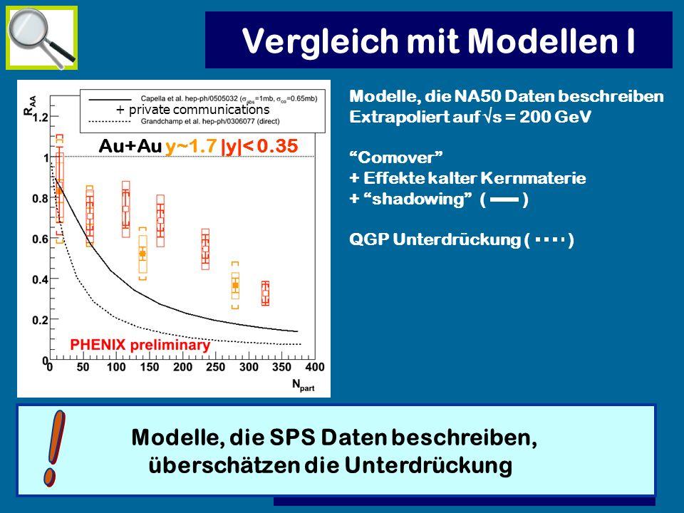 Vergleich mit Modellen I Modelle, die SPS Daten beschreiben,