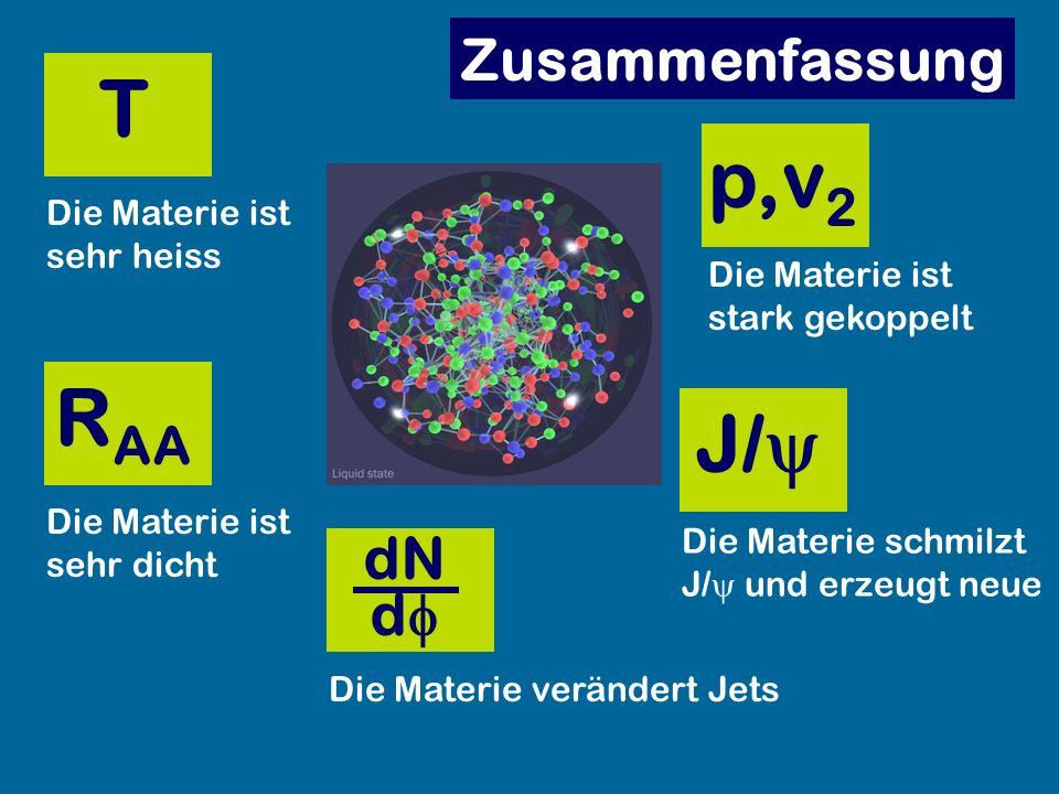 T p,v2 RAA J/y Zusammenfassung dN df Die Materie ist sehr heiss