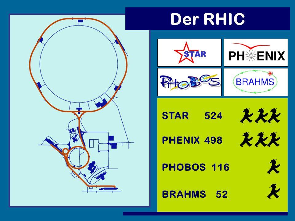 Der RHIC STAR 524 PHENIX 498 PHOBOS 116 BRAHMS 52