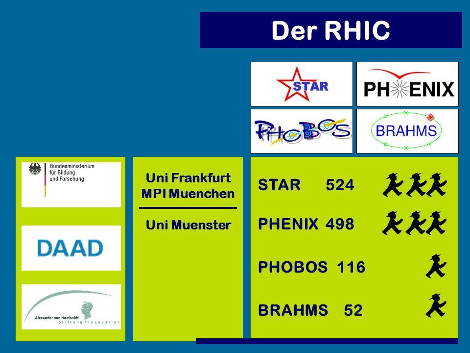 Der RHIC STAR 524 PHENIX 498 PHOBOS 116 BRAHMS 52 Uni Frankfurt