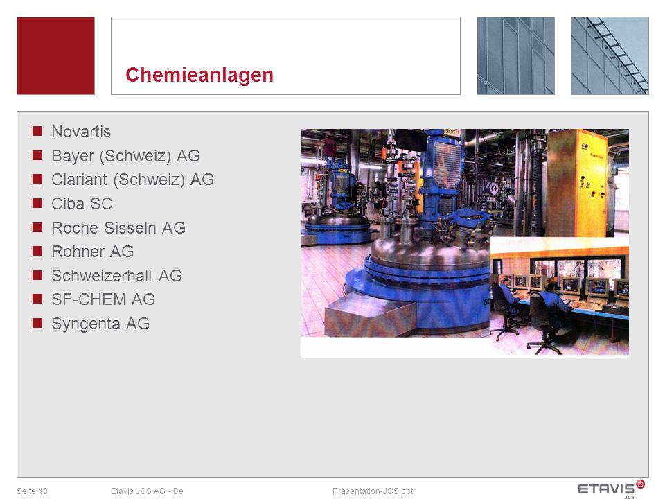 Chemieanlagen Novartis Bayer (Schweiz) AG Clariant (Schweiz) AG