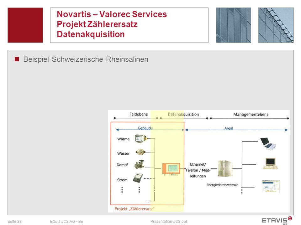 Novartis – Valorec Services Projekt Zählerersatz Datenakquisition