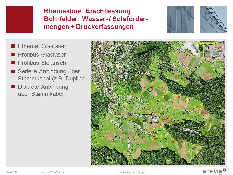 Rheinsaline Erschliessung Bohrfelder Wasser- / Soleförder-mengen + Druckerfassungen
