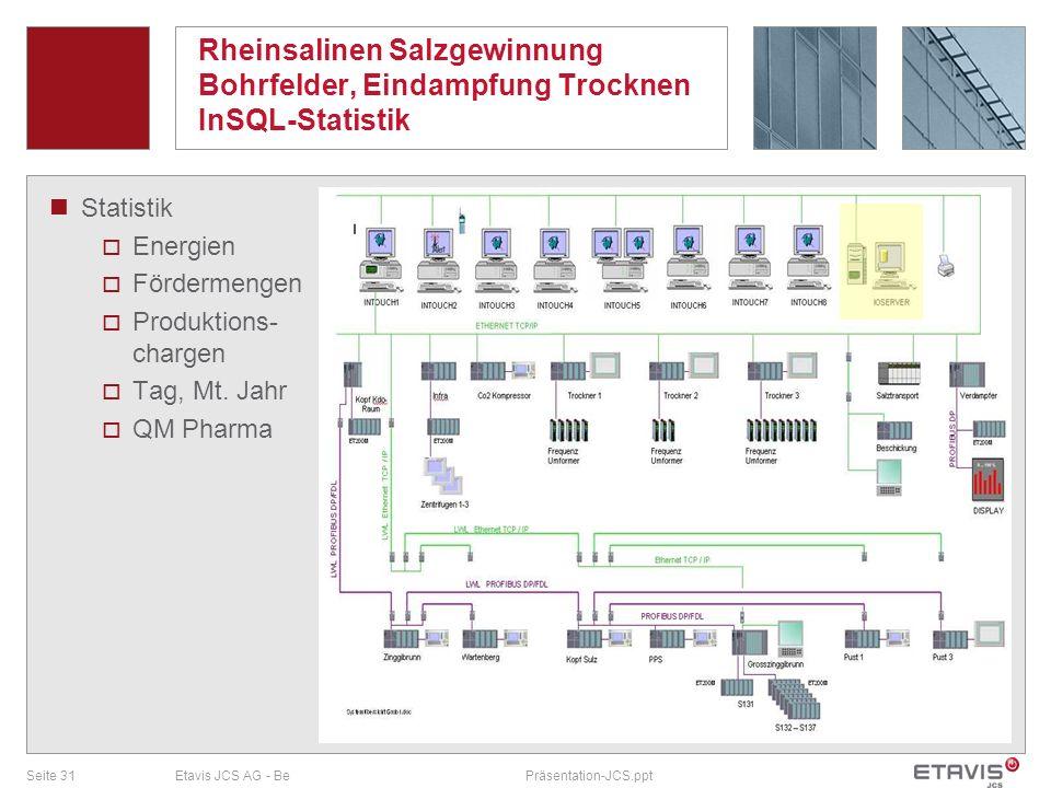 Rheinsalinen Salzgewinnung Bohrfelder, Eindampfung Trocknen InSQL-Statistik