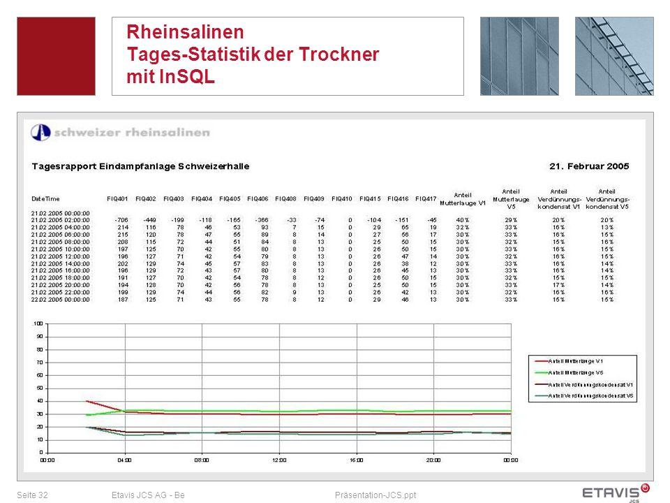 Rheinsalinen Tages-Statistik der Trockner mit InSQL
