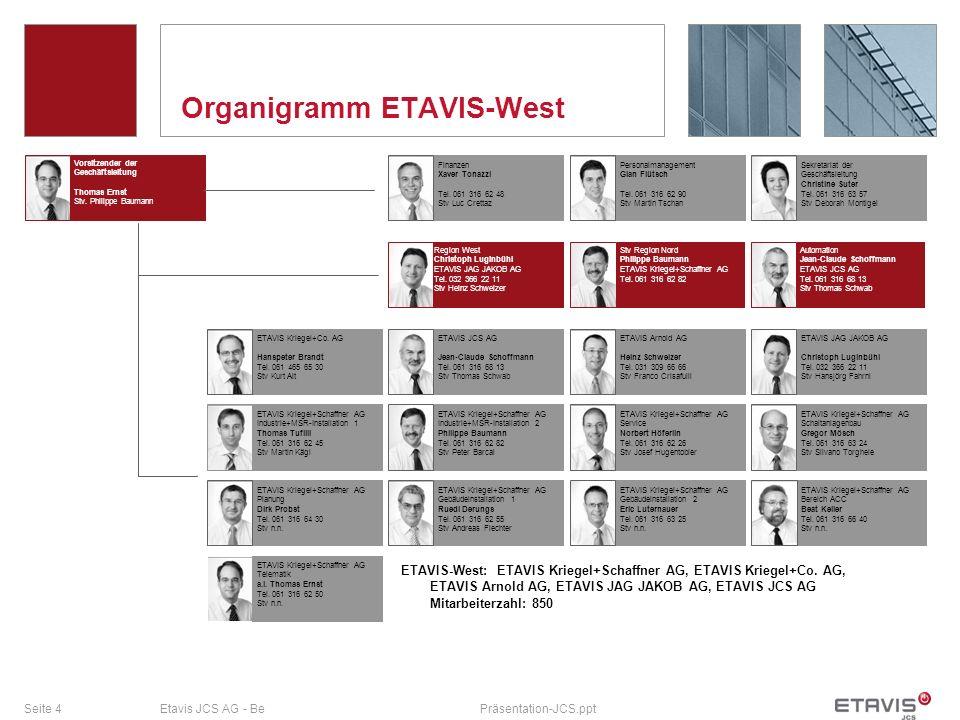 Organigramm ETAVIS-West
