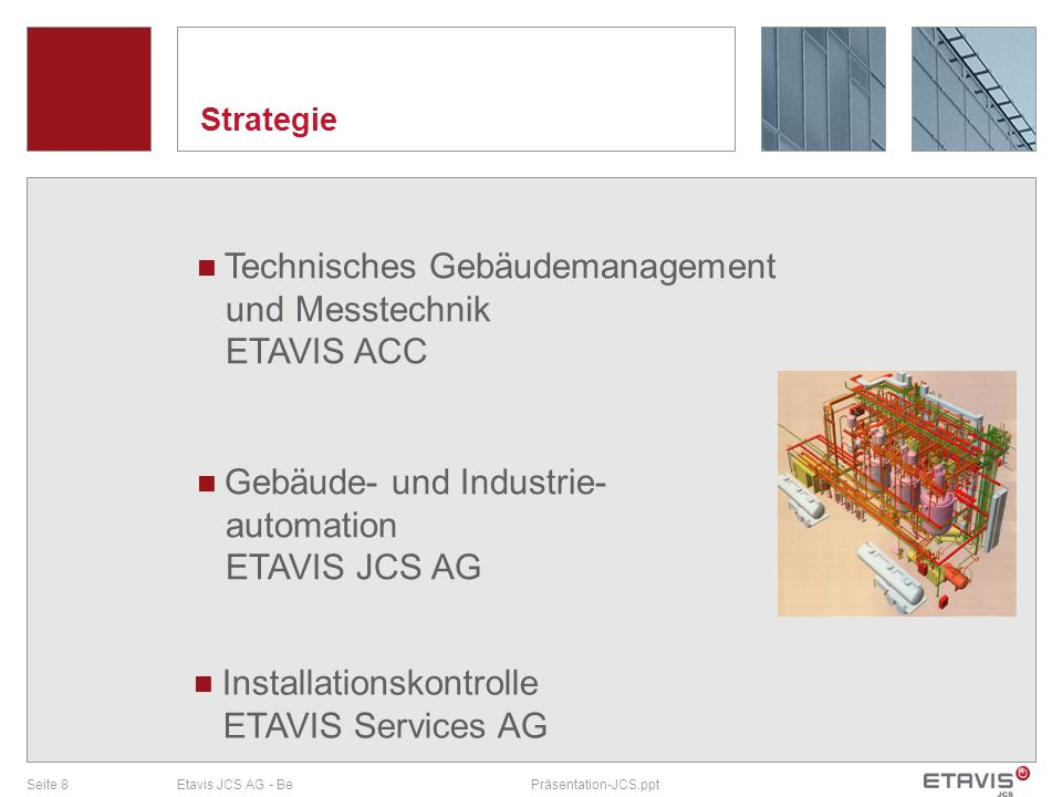 Strategie Technisches Gebäudemanagement und Messtechnik ETAVIS ACC